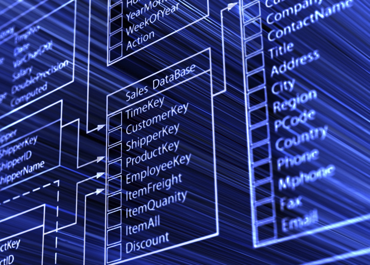 MogoDB and SQL