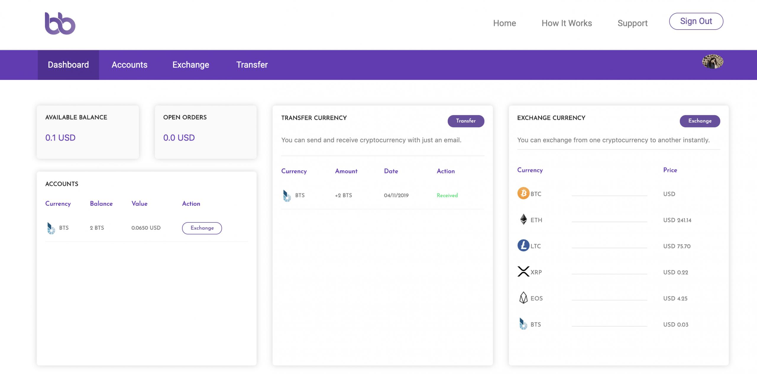 Blockbasis Dashboard