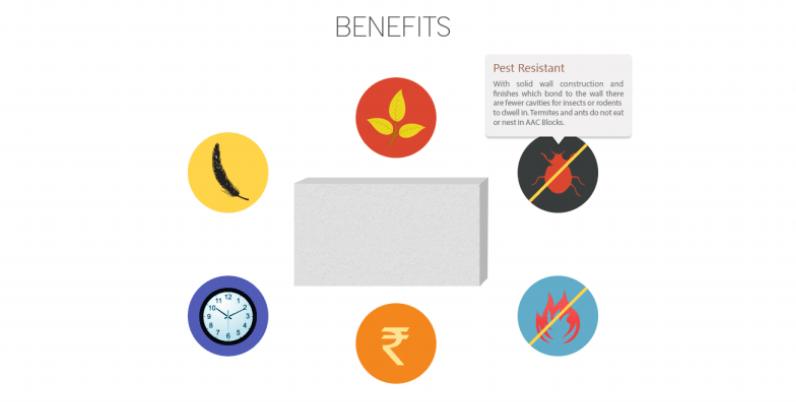 Kamcrete product benefits