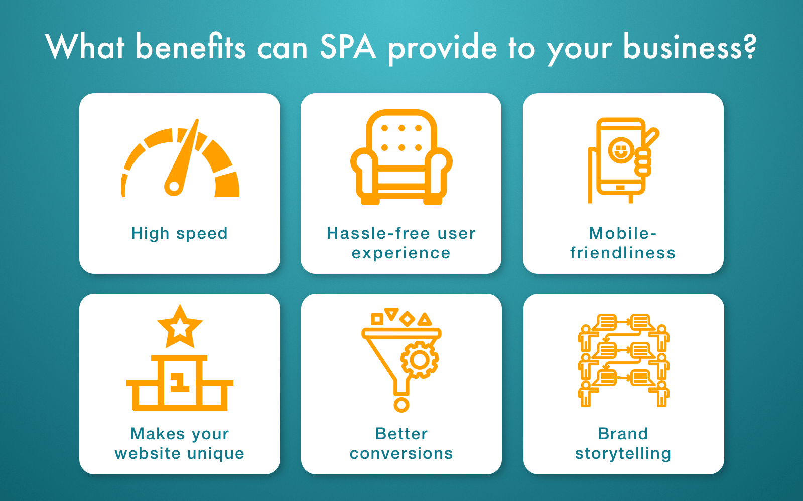 benefits of SPAs