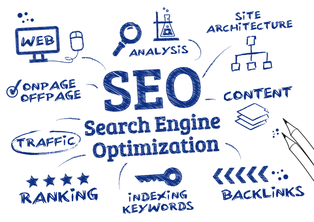 the components of search engine optimization