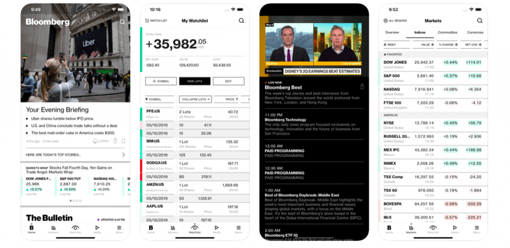 Bloomberg 10 Most Popular React Native Apps of 2020