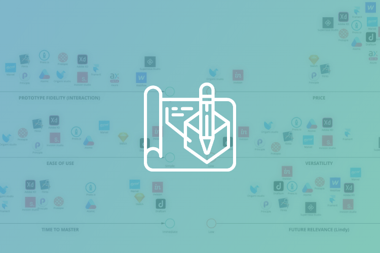 10 Most Popular Prototyping Tools of 2020