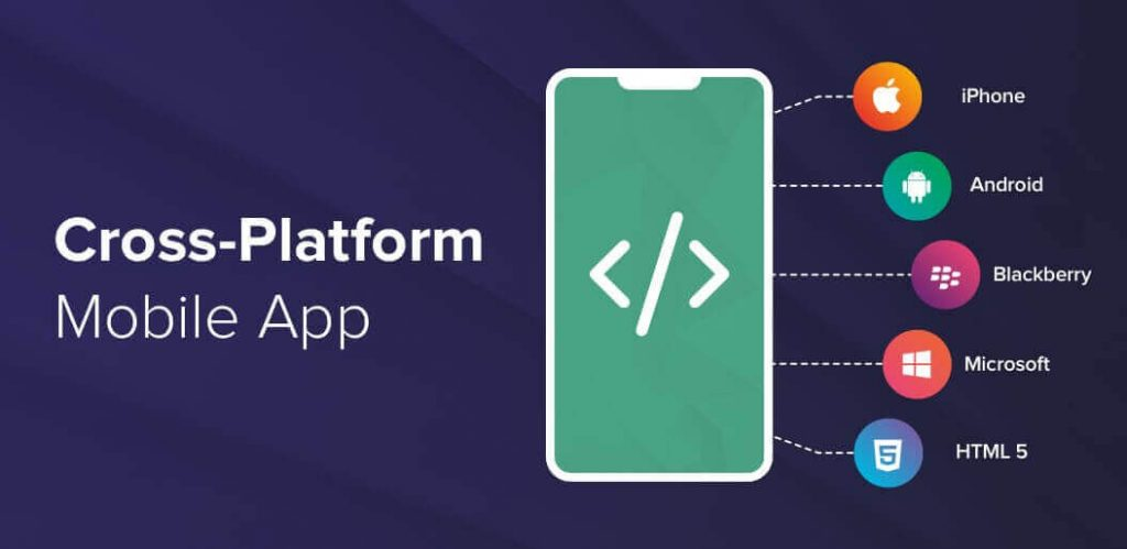 Hybrid and cross-platform apps
