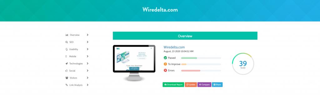 Wiredelta analysis overview