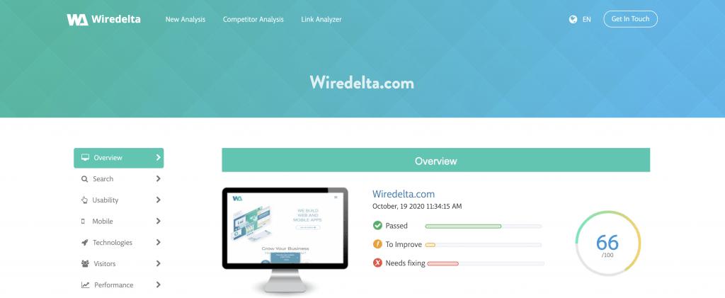 Wiredelta score Passed, Improve, Error