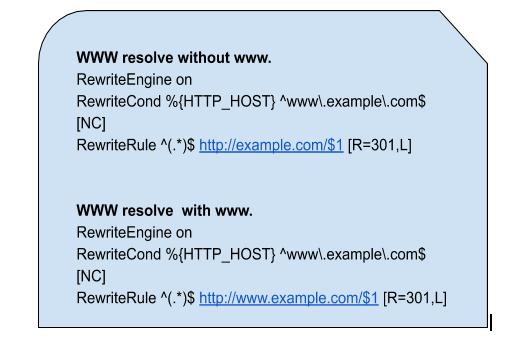 screenshotofwwwresoveconfigurationcodeatwiredelta.com