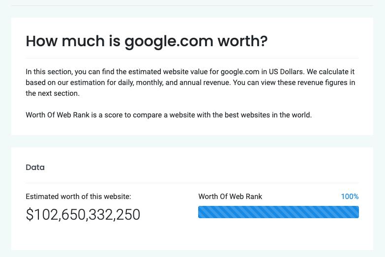 Google's estimated worth