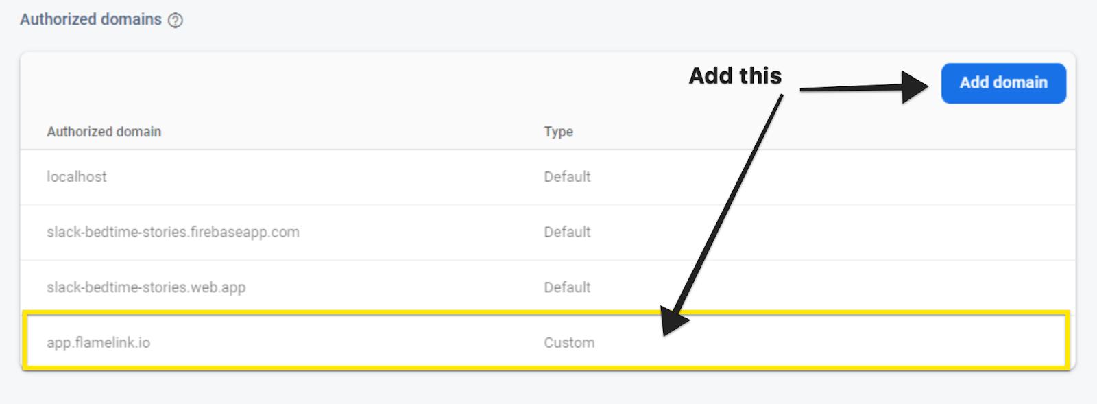 flamelink authorized domains