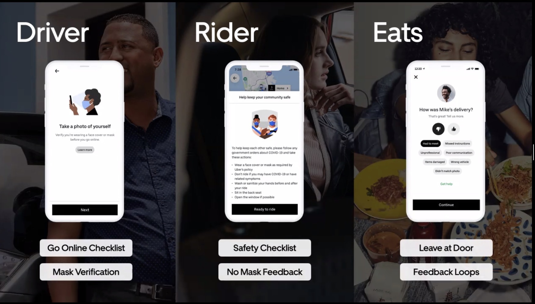 Uber Node.JS