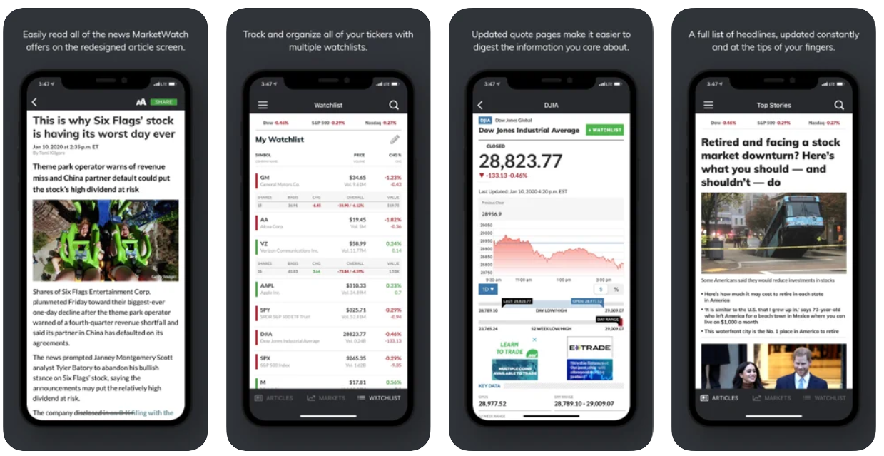 ionic apps marketwatch