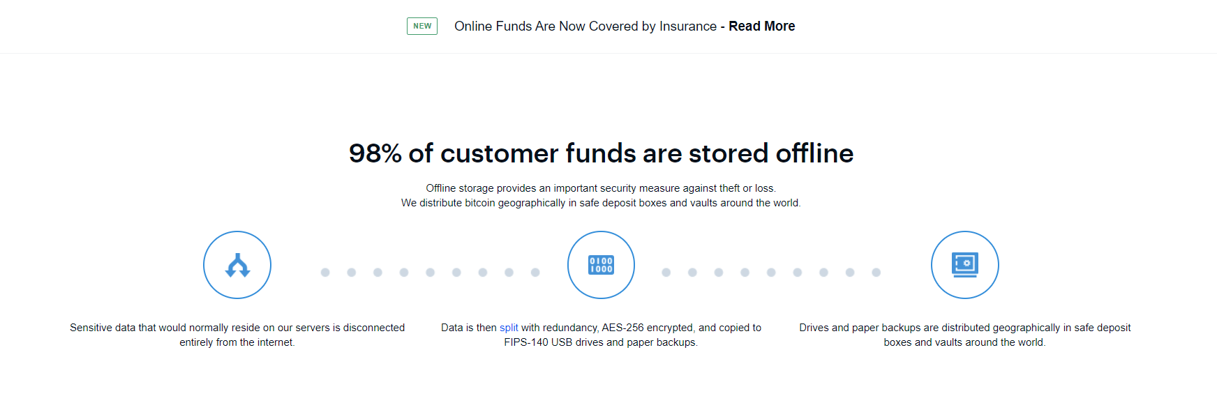 how coinbase stores funds offline