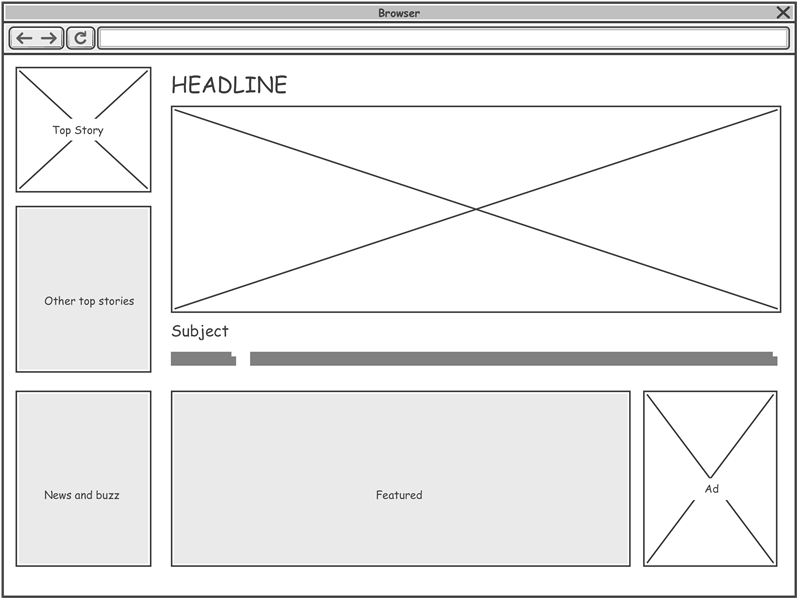 example of basic wireframe