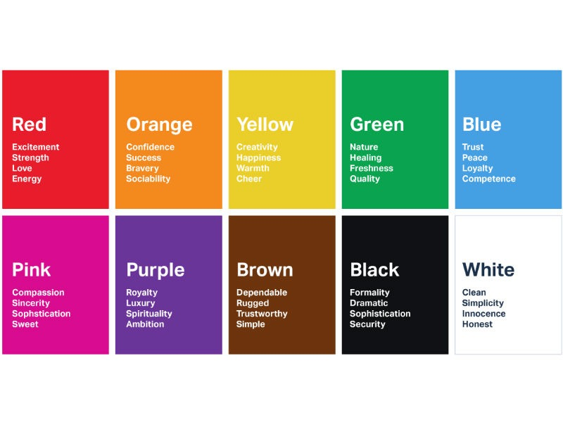 Color Phycology guide