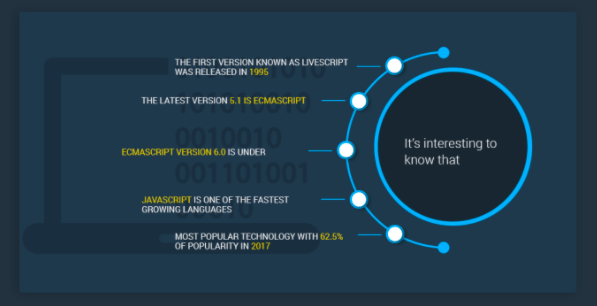How To Choose The Best Javascript Framework - Featured Image