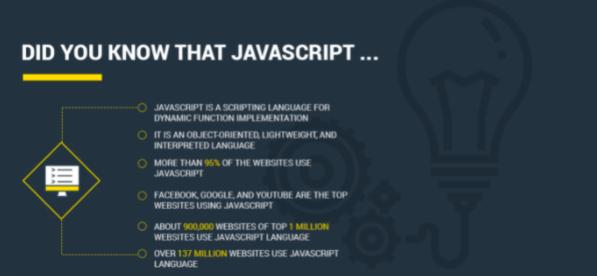 How To Choose The Best Javascript Framework