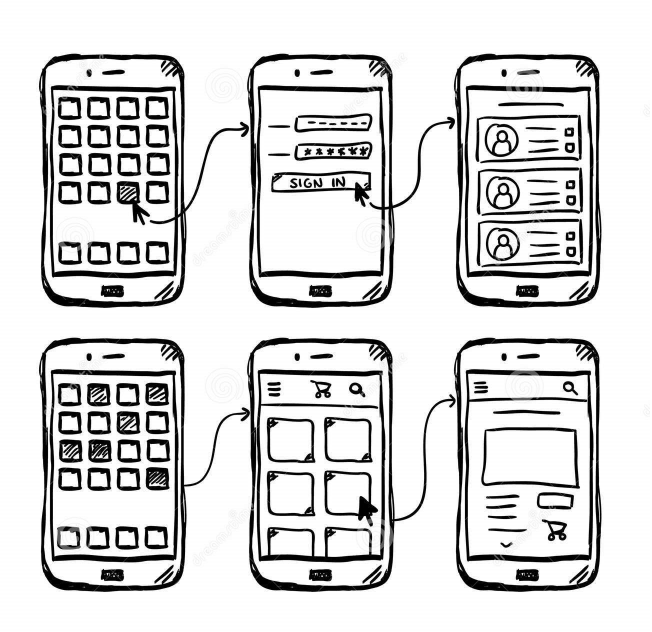 how to do a mobile wireframe