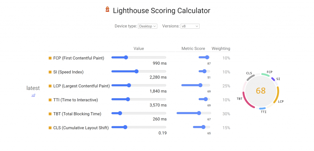how the score on page speed insights is calculated
