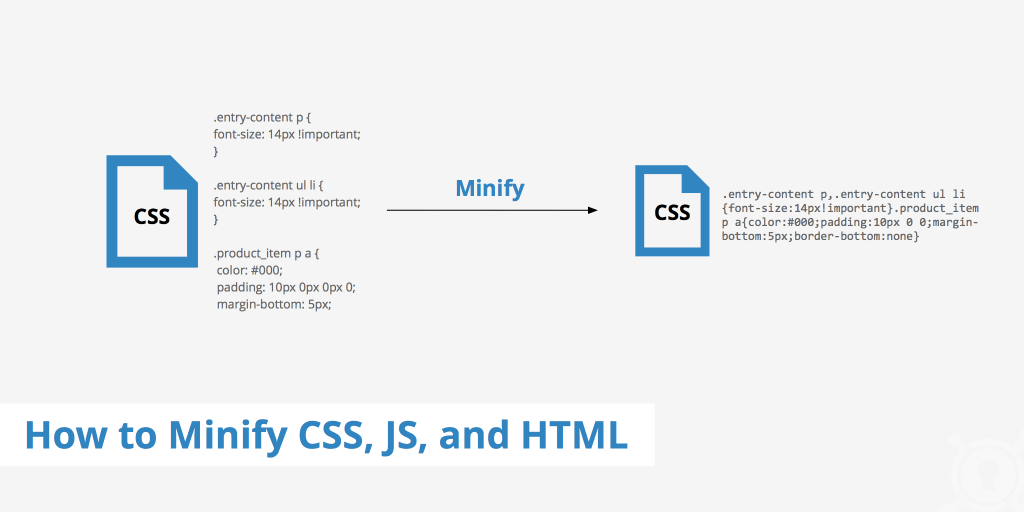 how to improve your page speed by minifying your css html and javascript code