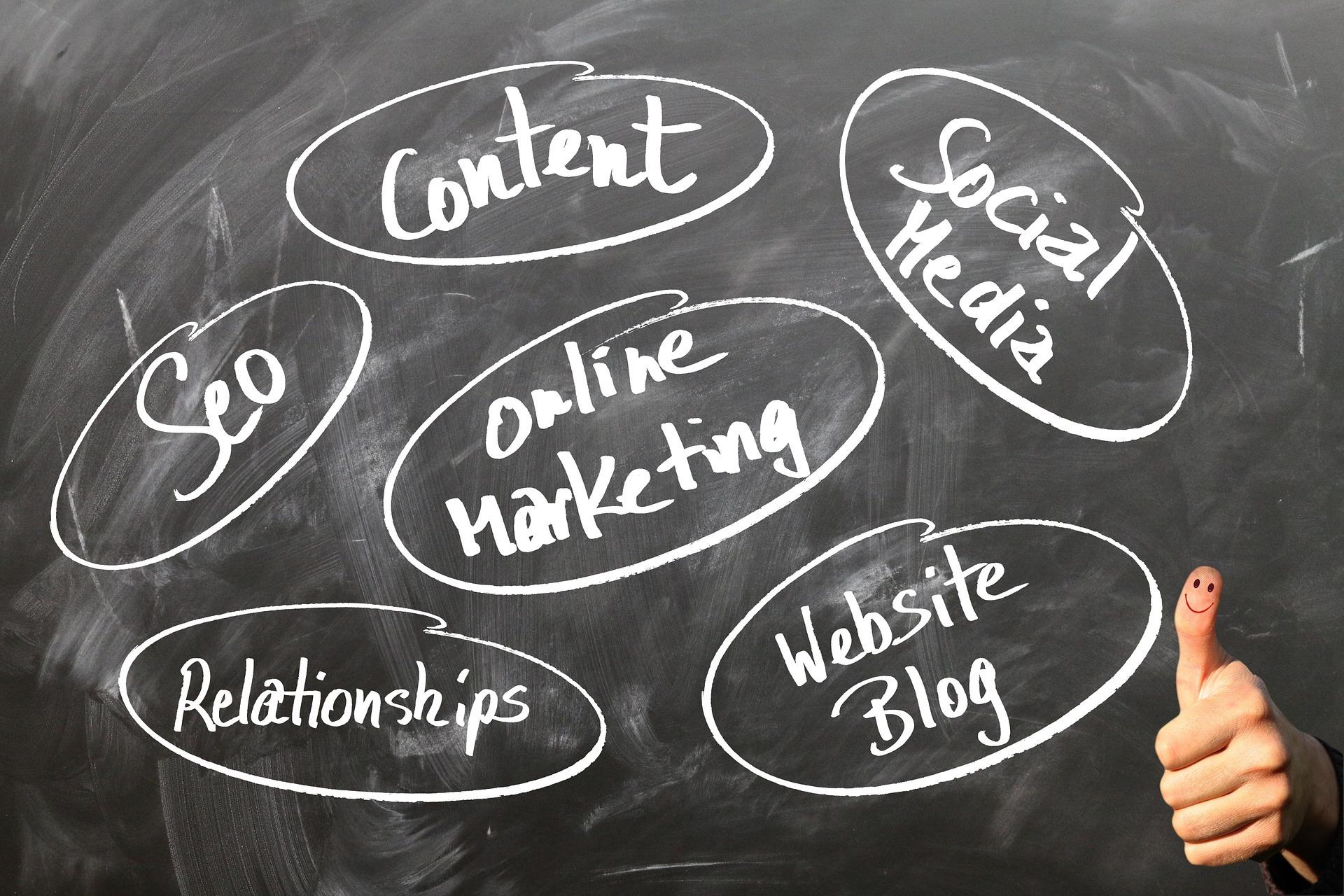 How does social media marketing impact SEO